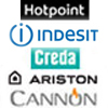Indesit Group