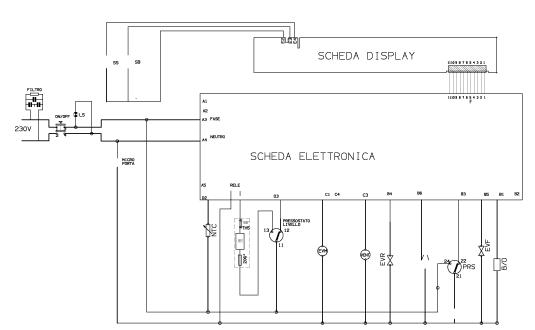 smeg dwf612ss dishwasher spares buyspares. Black Bedroom Furniture Sets. Home Design Ideas
