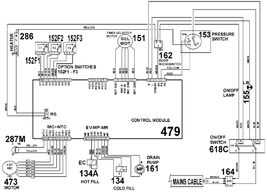 hoover washing machine motor wiring diagram. Black Bedroom Furniture Sets. Home Design Ideas